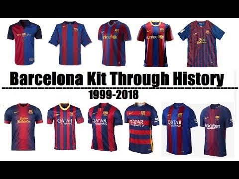 FC Barcelona Kits Evolution Throughout History   1999-2018