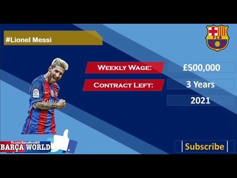 FC Barcelona Players Salaries 2018 (Weekly Wages)
