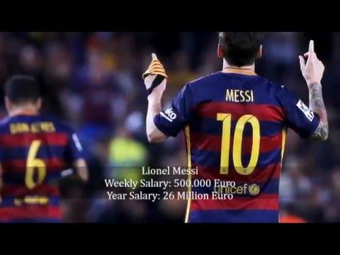 FC Barcelona player salaries 2015-2016