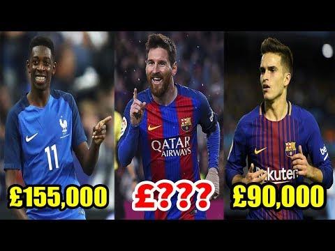 FC Barcelona Players Salaries 2018 Weekly Wages ,Lionel Messi, Luis Suárez, Ousmane Dembélé