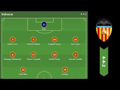 Valencia vs Alaves Line up   Copa del Rey   18/1/2018