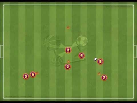 FC Barcelona – La Masia Training Drills