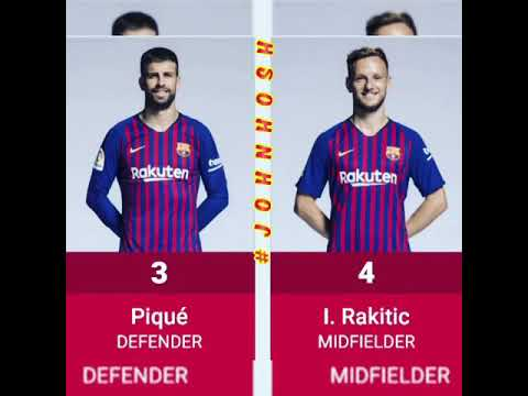 Fc Barcelona – Players by name 2018/2019