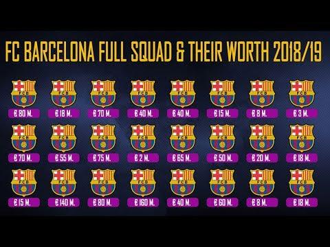FC Barcelona Full Squad & Their Worth/Market Value 2018/19