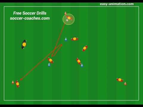 Combining like FC Barcelona and Bayern Munich– The One-Touch-Triangle