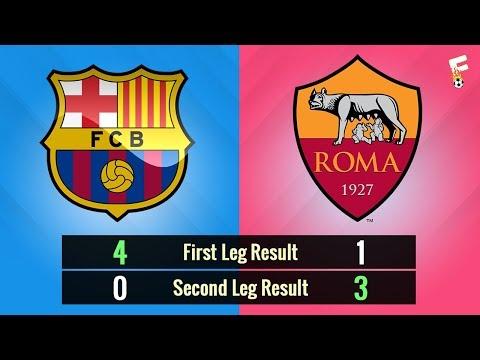 Greatest UEFA Champions League Comebacks ⚽ Footchampion