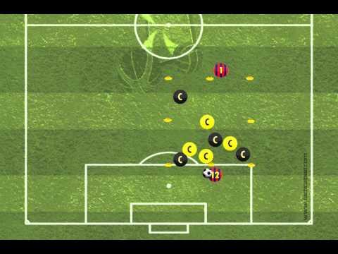 Gk+4v4+Gk (Ball Possession)