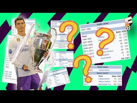 Can You Guess The Footballer From Their Wikipedia Career ( Football Quiz )