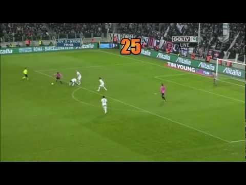 Juventus roma possesso palla da portiere a finalizzatore 25 pass success Barcelona style