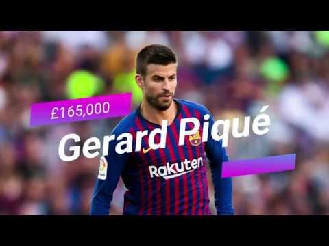 FC Barcelona Players Weekly Salary in 2018/19 Season