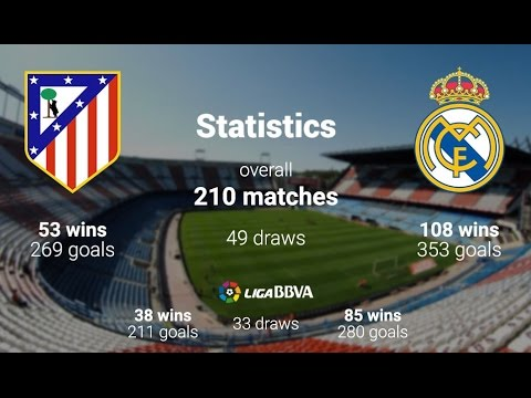 Real Madrid vs Athletico Madrid 48-30 – Head to Head All Goals & Extended Highlights HD