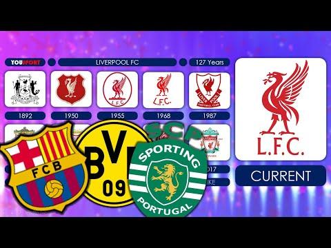 Football Club logo (crest) Evolution Part 1. 4k 60fps
