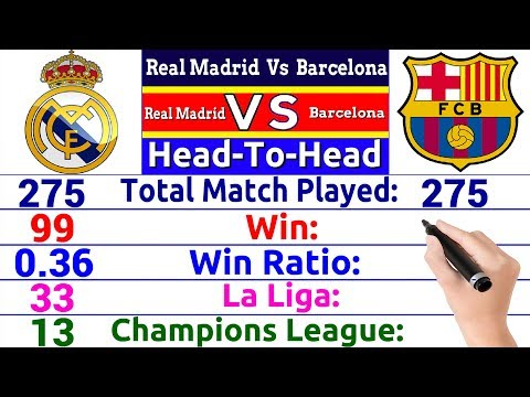 Real Madrid Vs Barcelona Rivalry Comparison Total Match, Wins, LaLiga, UCL, Trophies And More