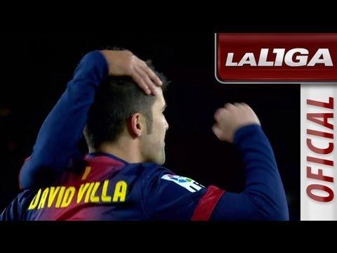 La Liga | FC Barcelona – Deportivo Alavés (3-1) | 28-11-2012 | 1/16 vuelta Copa del Rey | Resumen