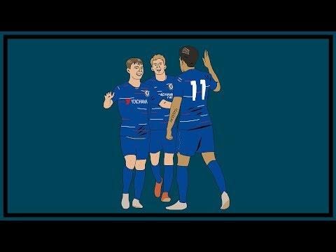 Chelsea's Transfer Ban Explained