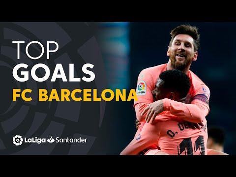 FC Barcelona Campeón LaLiga Santander 18/19 – Best Goals