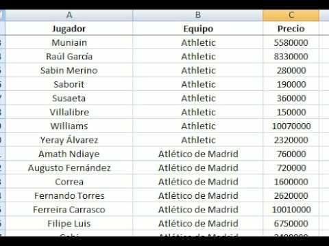 Guia Biwenger Alavés, Athletic de Bilbao, Atlético de Madrid y Barcelona