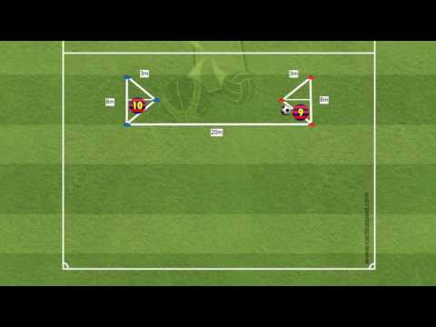 FC Barcelona – Oriented Control