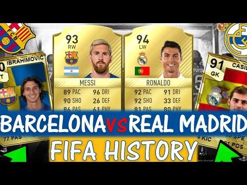 REAL MADRID VS FC BARCELONA FIFA ULTIMATE TEAM HISTORY!! FT. MESSI, RONALDO ETC… (FIFA 10-20)