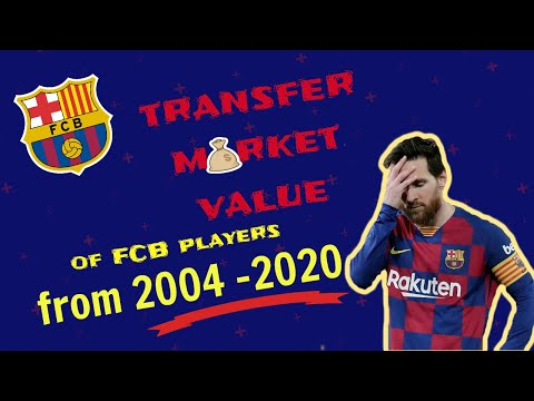 FC BARCELONA  PLAYERS TRANSFER MARKET VALUE RANKED!!! #2020update #ViscaBarca #forcabarca